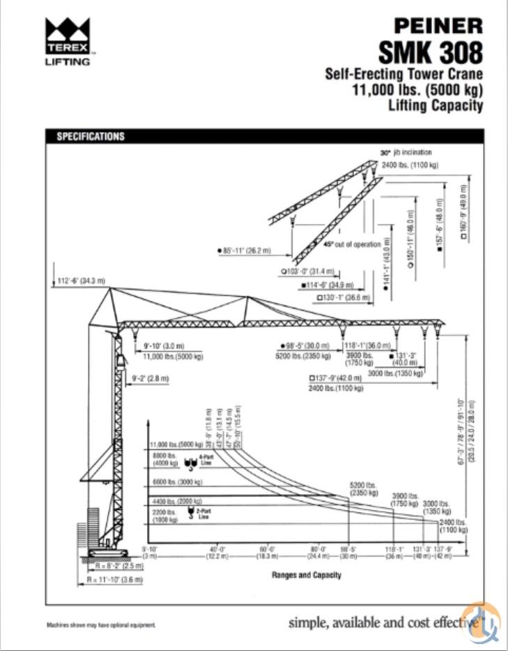 PEINER SMK 308 Crane For Sale On CraneNetwork