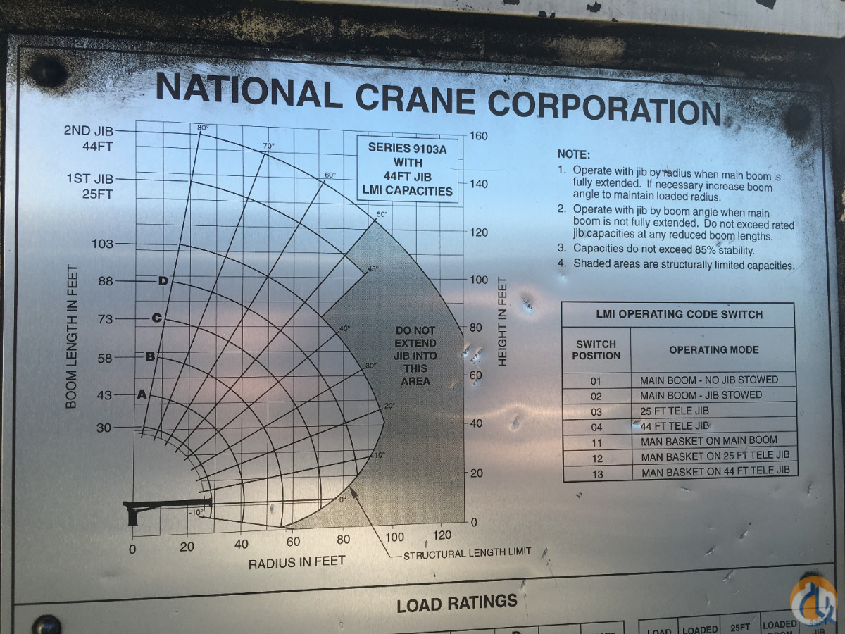 2002 NATIONAL 900A BOOM TRUCK Crane for Sale on CraneNetwork.com