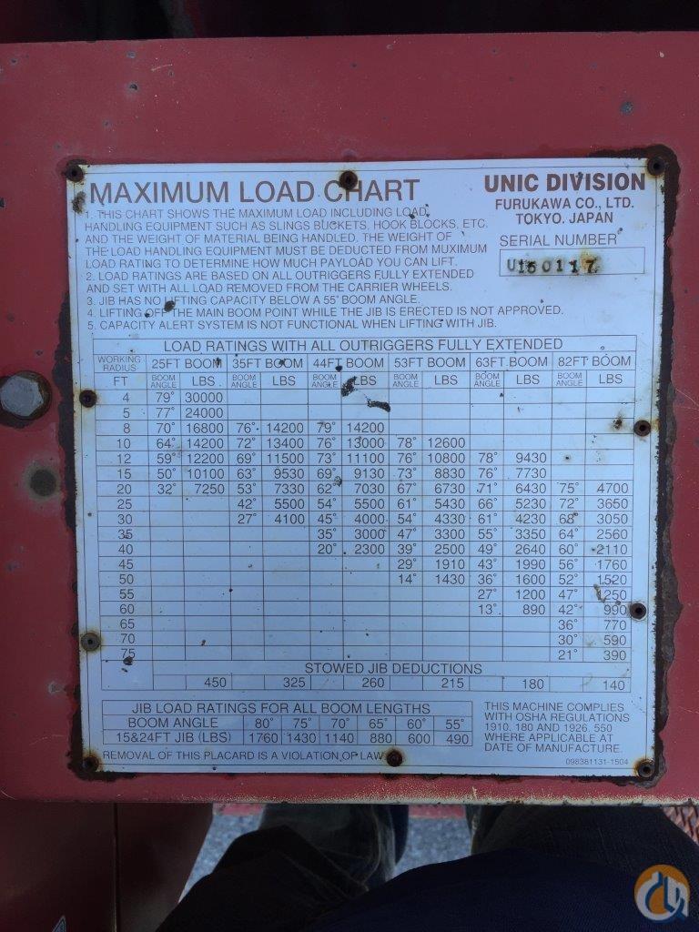 Sold 2005 Unique UNIC 82' Single-Axle Rear Mount Crane for on