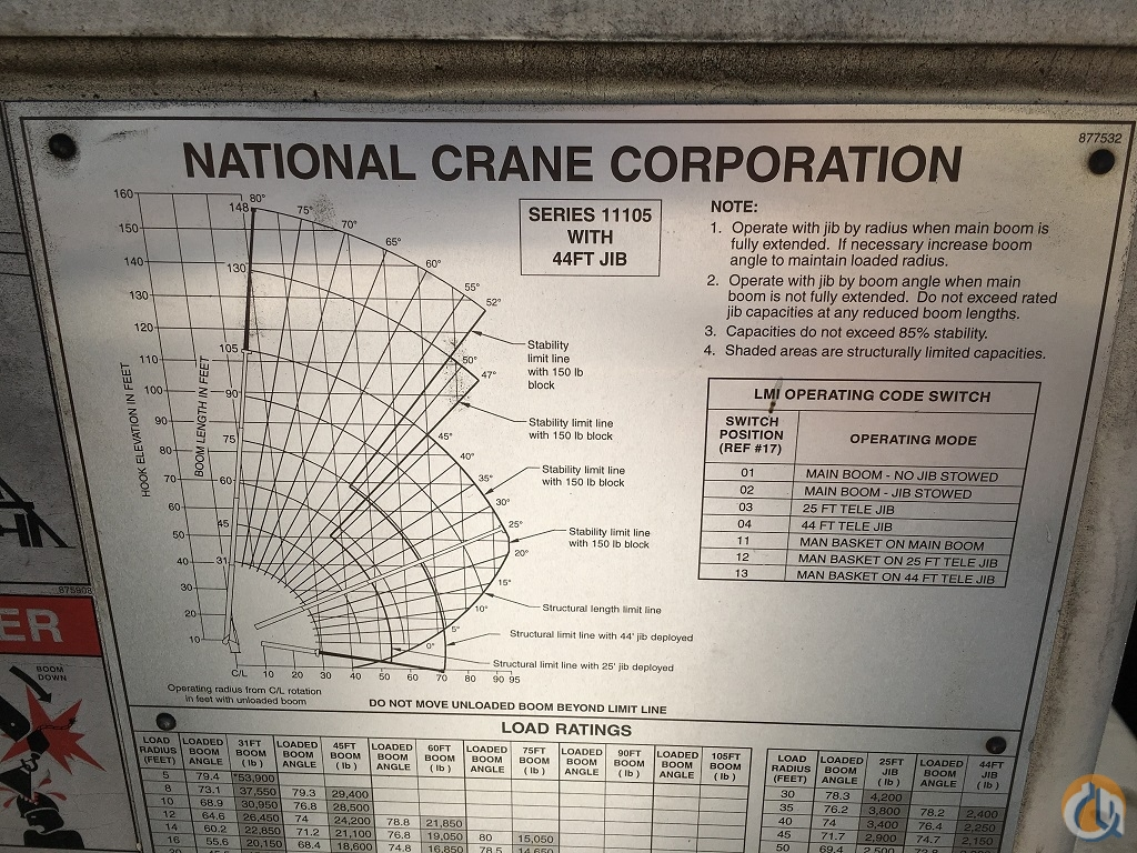 2003 National Sterling 11105 Boom Truck Crane For Sale On Wiring Diagram Stereo