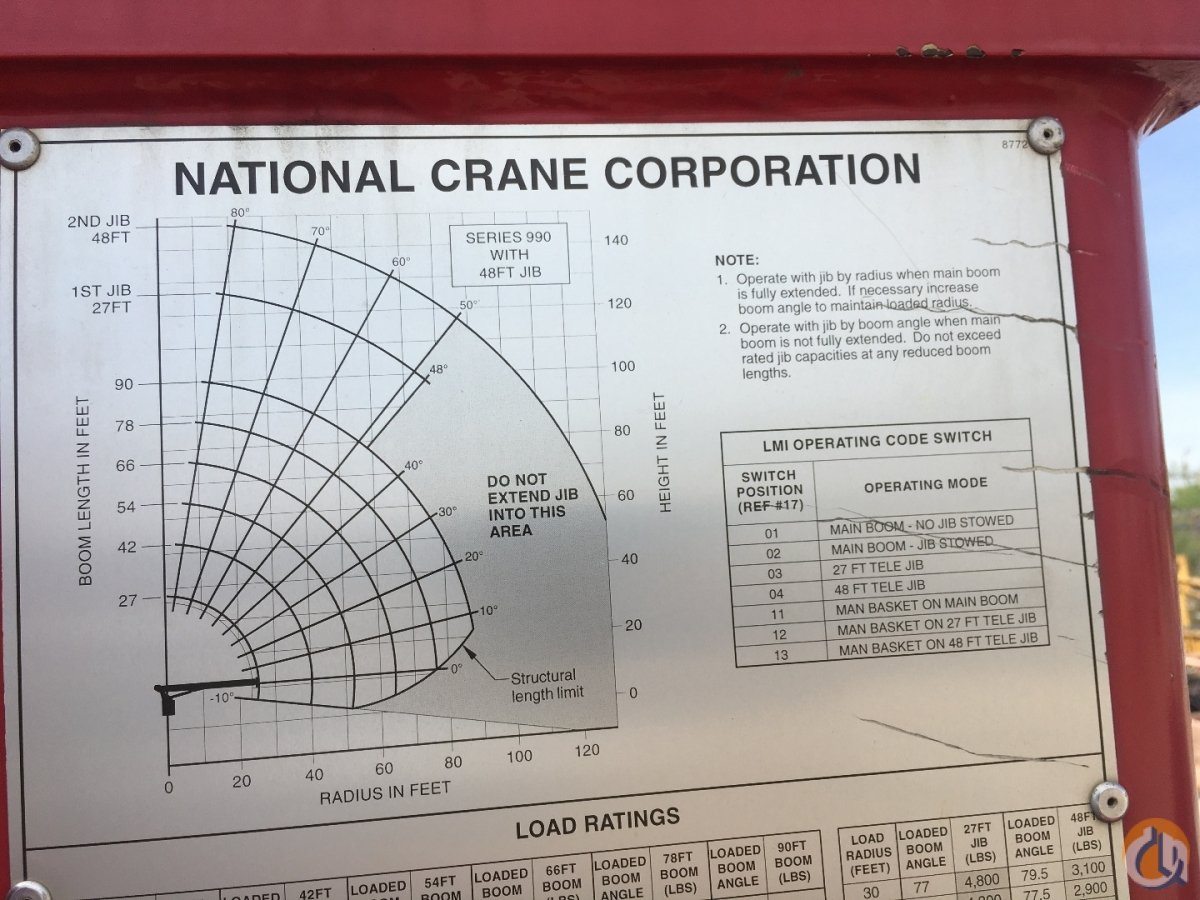 1999 NATIONAL 900 BOOM TRUCK Crane for Sale in El Paso Texas on CraneNetwork.com