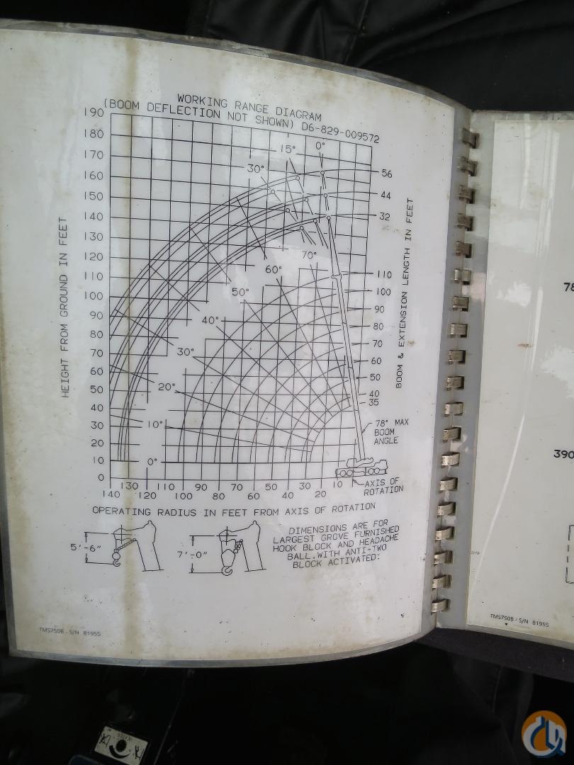 Grove Tms750b 50 Ton Hydraulic Truck Crane 110 Feet Boom Plus Jib Wiring Diagram For Fgc25n Sale On