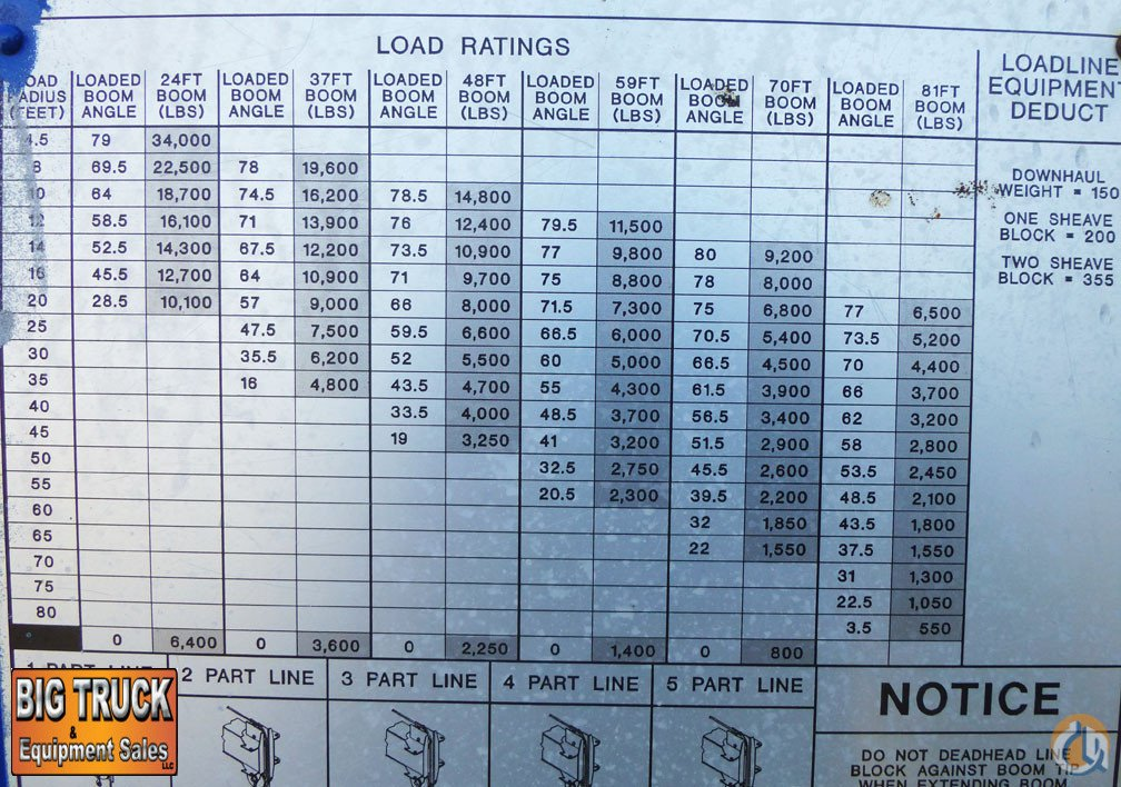 2008 sterling wiring diagram sterling truck wiring wiring
