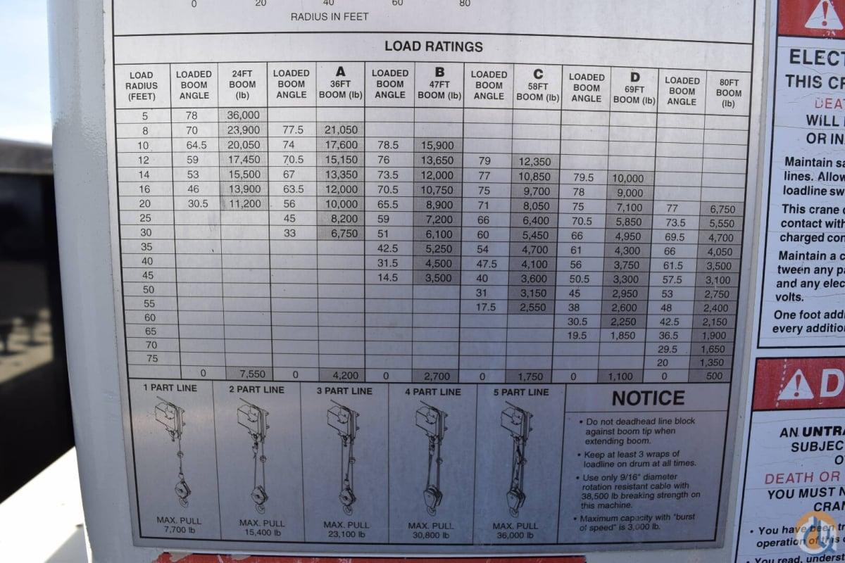 on national 600b crane wiring diagram