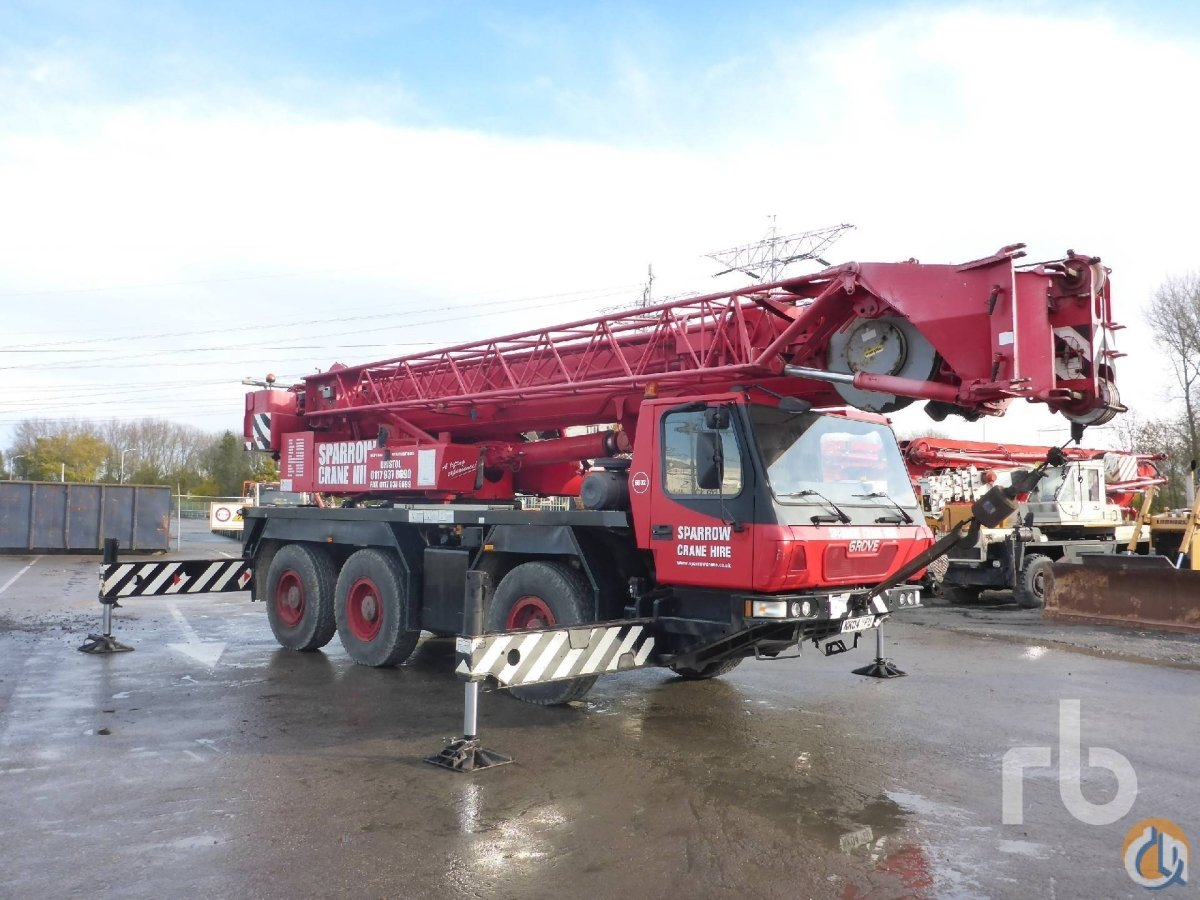 Sold 2004 GROVE GMK3055 6x6x6 All Terrain Crane Crane for  in Moerdijk North Brabant on CraneNetworkcom