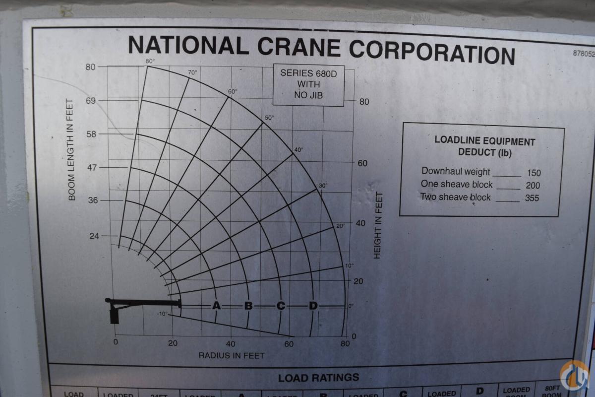 2005 Freightliner M2 National 600D 18 Ton Crane Truck Crane ... on