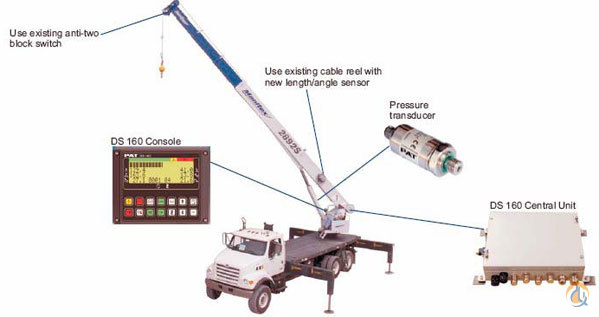 Hirschmann PAT LMI UPGRADES LMI Anti Two Block Systems Crane Part for Sale on CraneNetwork.com