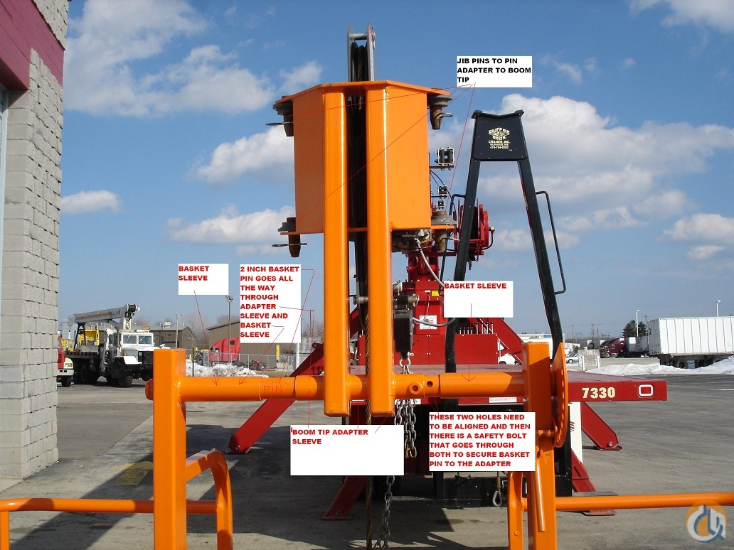 Fits Most Cranes Boom tip Adapters for Two-man basket Man Baskets Crane Part for Sale in Milwaukee Wisconsin on CraneNetwork.com